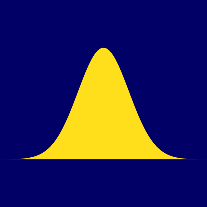 blue yellow bell curve